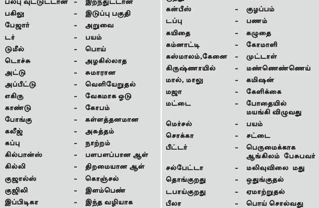 chennai-dialects
